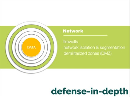 Defense-in-depth-3